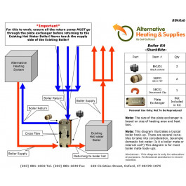 Plate Heat Exchanger Installation Kit Outside Wood Boiler