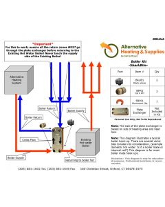 Brazed Plate Heat Exchanger Boiler Installation Kit