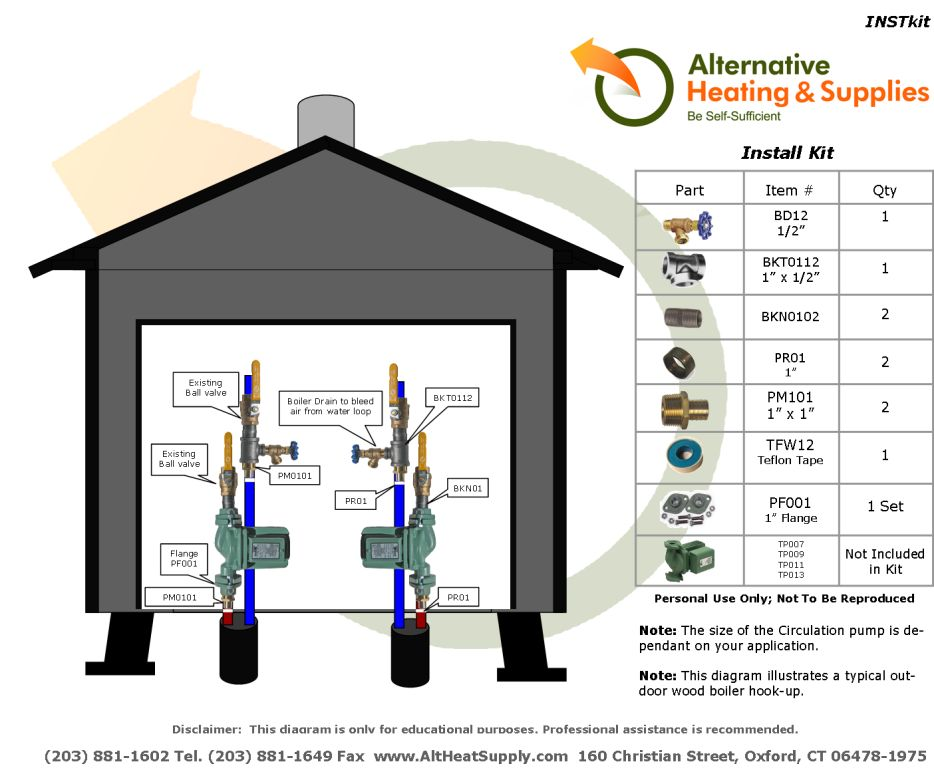 outdoor wood furnace install kits alternative heating supplies rh altheatsupply com Acme Wood Furnace Wire Diagram Outdoor Wood Furnace Installation Diagram